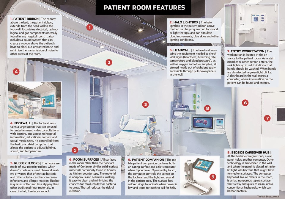 Re-designing rooms and re-engineering care to reduce infections