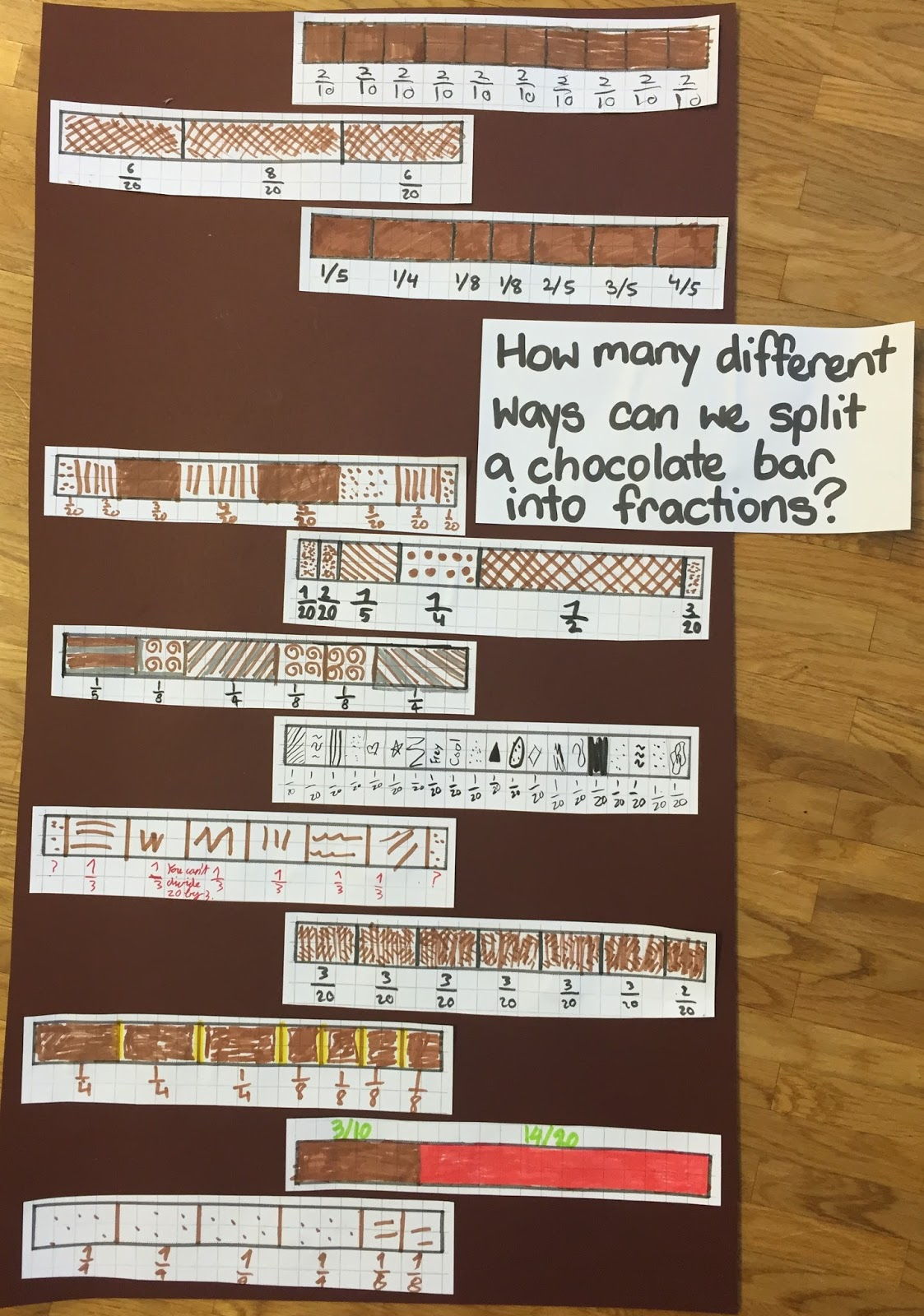 Enquiry Based Maths Open Ended Chocolate Bar Fraction