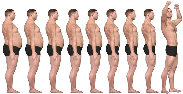 Best Ways To Achieve Fat-Loss and Muscle Gain