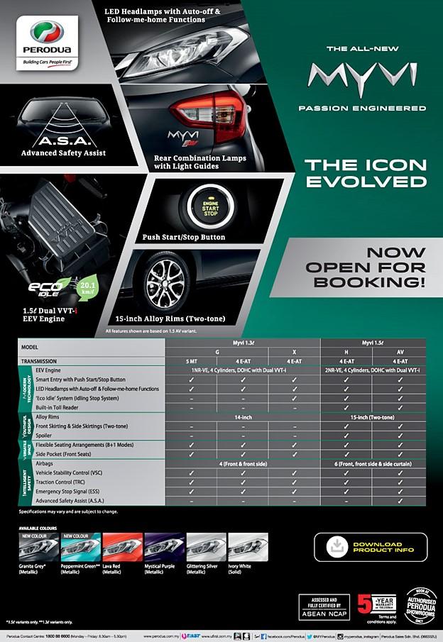 Gambar kereta Perodua Myvi terbaru 2018! - SukaShares