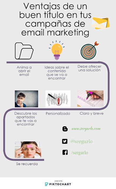 Infografía, email marketing, campaña, título, infographic,