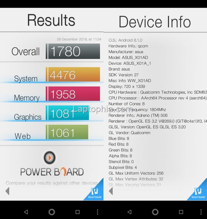 Benchmark Basemark OS II Asus Zenfone Max M2 ZB633KL