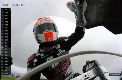 Hasil Lengkap Race Moto2 Termas, Argentina 2016