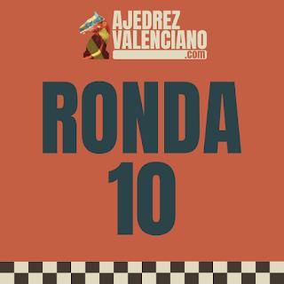 Disponibles todos los resultados de la RONDA 10