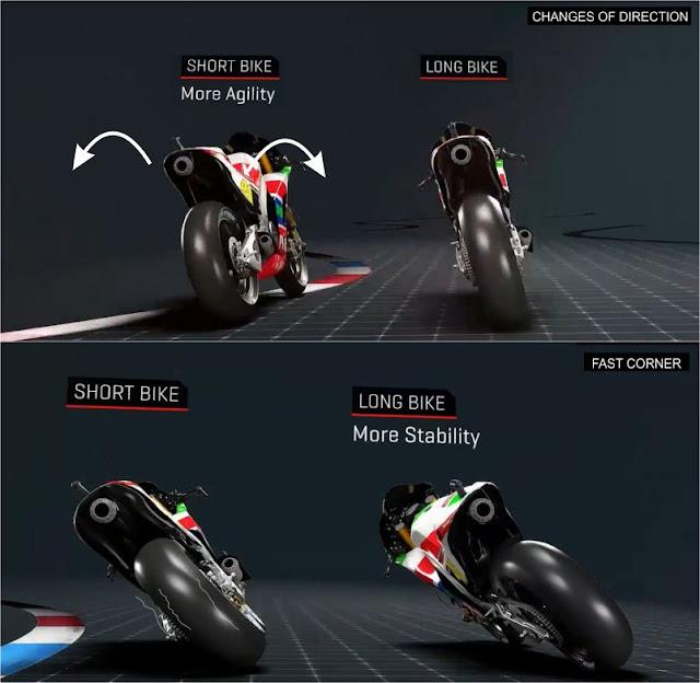 Perbedaan jarak wheelbase motogp