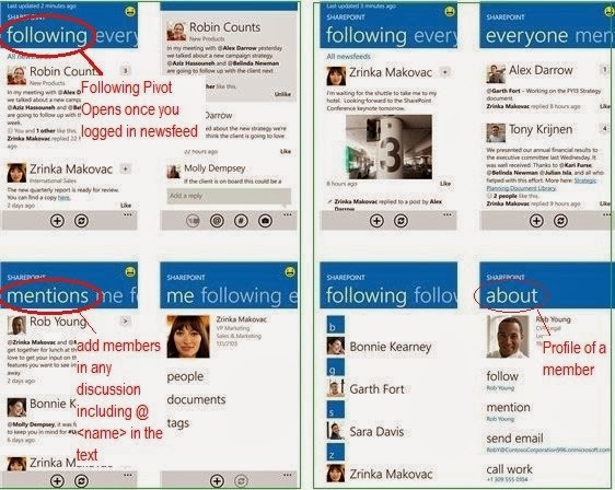 What is SharePoint Newsfeed App in SharePoint 2013 and What