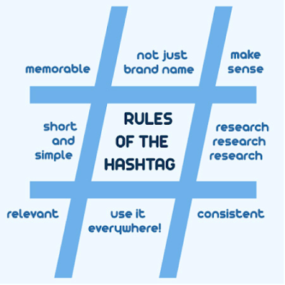 The Skinny on Hashtags