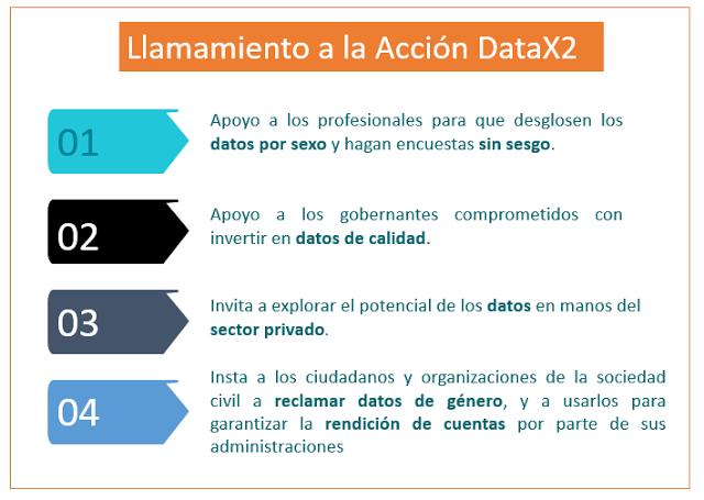 Figura 8: Llamamiento a la acción por parte de DataX2.