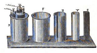 esquema bateria acido nitrico  duas celulas