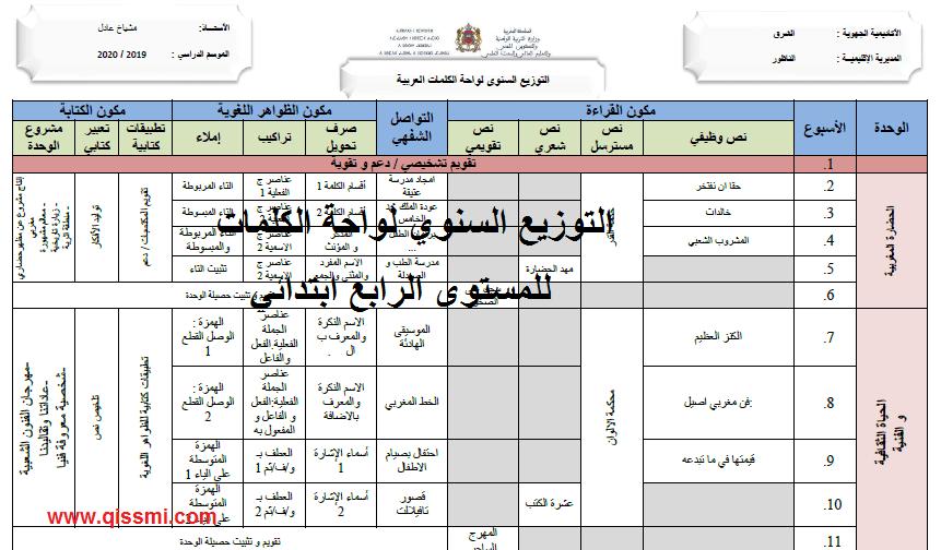 التوزيع السنوي واحة الكلمات في اللغة العربية للسنة الرابعة