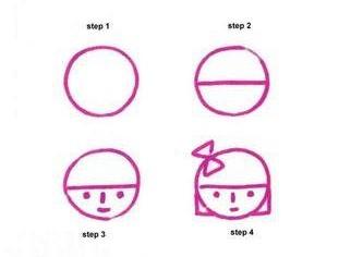 Cara menggambar anak kecil  untuk anak-anak 1
