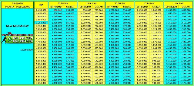 Price List Yamaha, Kredit Motor Yamaha, Harga Motor Yamaha, Promo Yamaha, Harga Kredit Motor Matic Yamaha 2018, Yamaha Mio M3 terbaru 2018