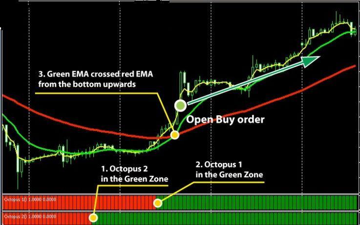Options trading log spreadsheet, money conversion chart