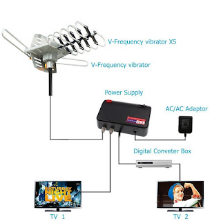 hd free tv antenna, hd free tv antenna as seen on tv, hd free tv antenna with optional amplifier, hd free tv key