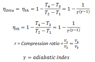 thermal efficiency of otto cycle