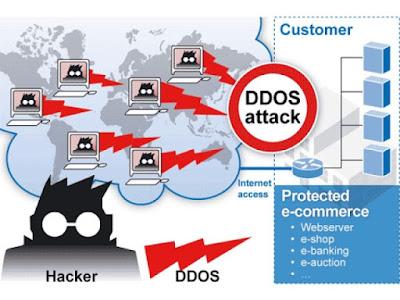 Cara mudah menghentikan serangan DDoS
