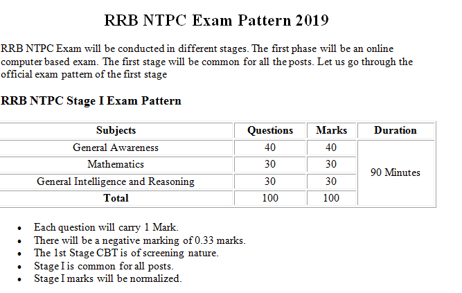 RRB NTPC Syllabus 2019 Download PDF
