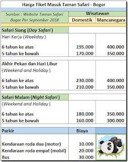 Harga Tiket Masuk (HTM) Taman Safari Bogor