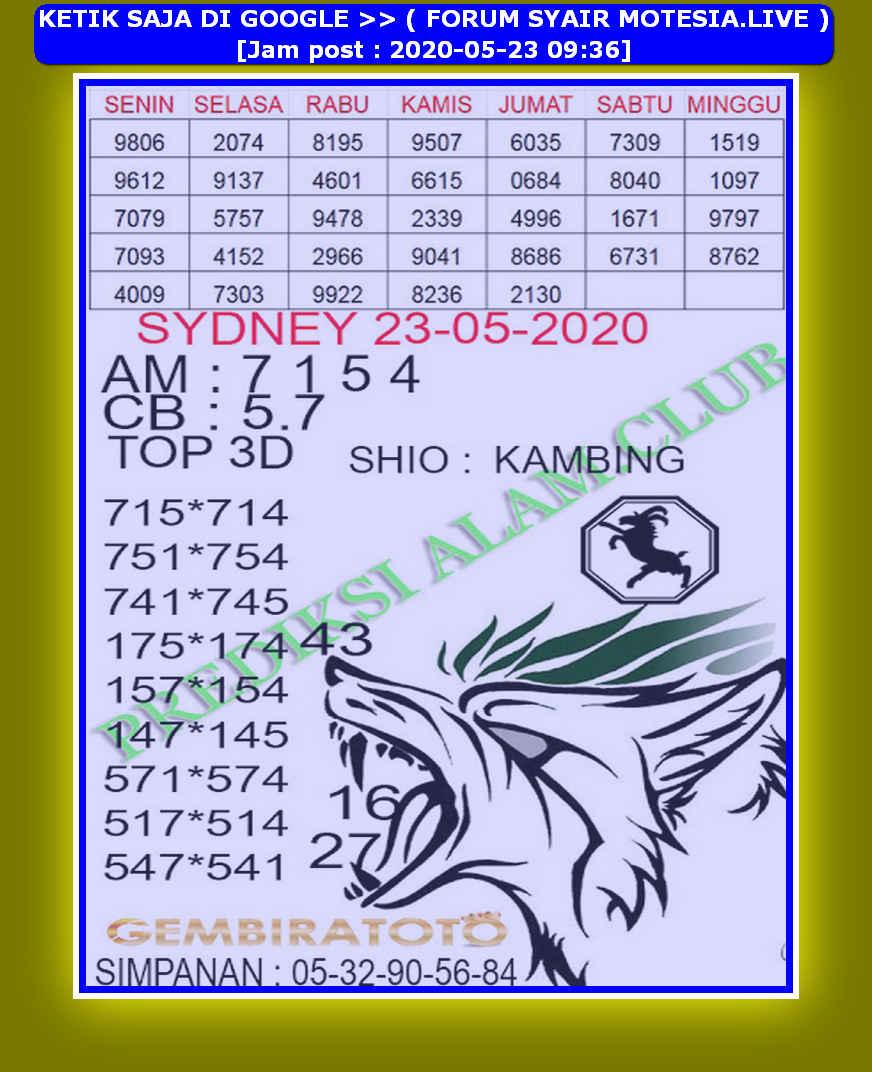 Kode syair Sydney Sabtu 23 Mei 2020 152