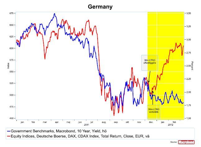 Oforandrade tyska producentpriser