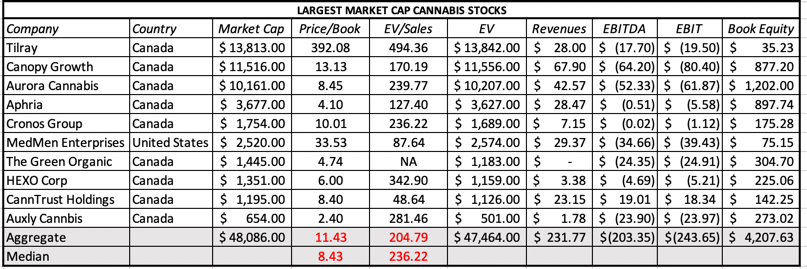 Musings on Markets: High and higher: The Money in Marijuana!