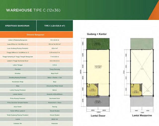 layout gudang ukuran 12 x 36