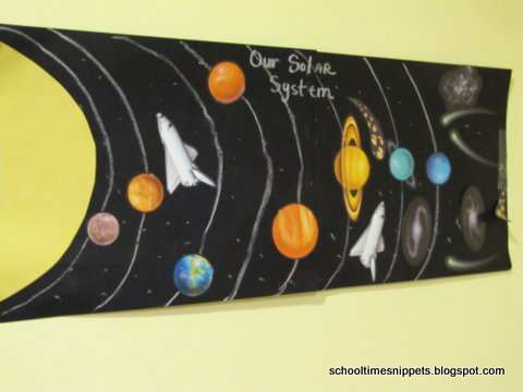 3 Hands-on Ways to Learn about the Solar System | School ...