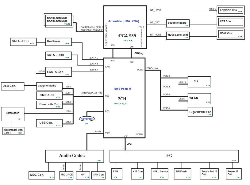 Toshiba Satellite L600 (Quanta TE2) Free Laptop Schematics