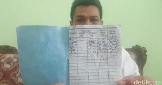 Tanggapan Polisi Soal Tabungan Rosita Rp. 42 Juta yang Tidak Diakui Sekolahnya