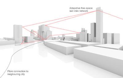 Фотонная связь на «последней миле» - беспроводные сети будущего превзойдут по скорости оптоволокно!