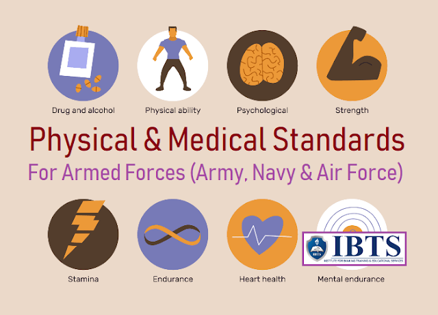 Physical & Medical standards for Armed Forces – Army, Navy & Air Force