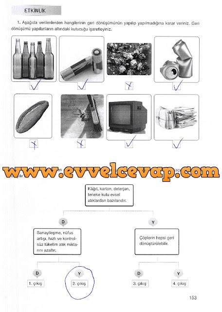 7. Sınıf Mevsim Yayınları Fen Bilimleri Ders Kitabı 153. Sayfa Cevapları Kimya Endüstrisi