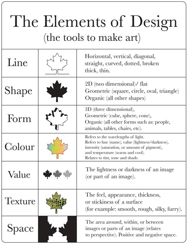 What Are The Elements Of Arts Define Each : Mrs johnson s class visual arts resource page