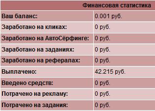 скриншот выплат с baksgrad.ru