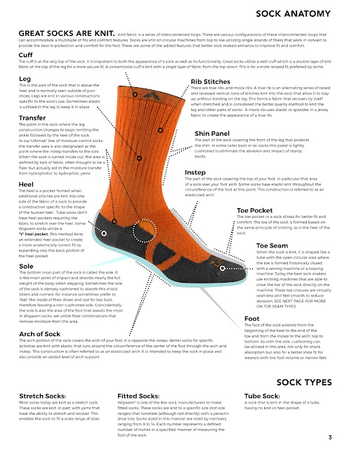 The anatomy of a sock