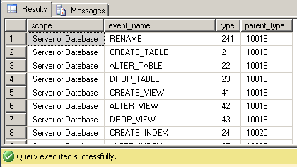 SQL Server Event Handling: DDL Events