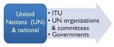 Organisasi Standarisasi Internasional