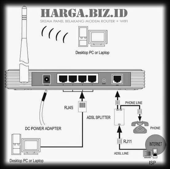 Skema Rangkaian Penguat Signal WIFI