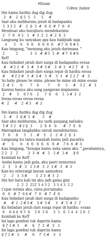 Not Angka Pianika Lagu Coboy Junior #Eeaaa