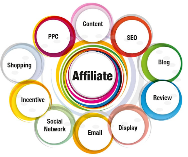 Deadly Sins of Affiliate Marketing Online