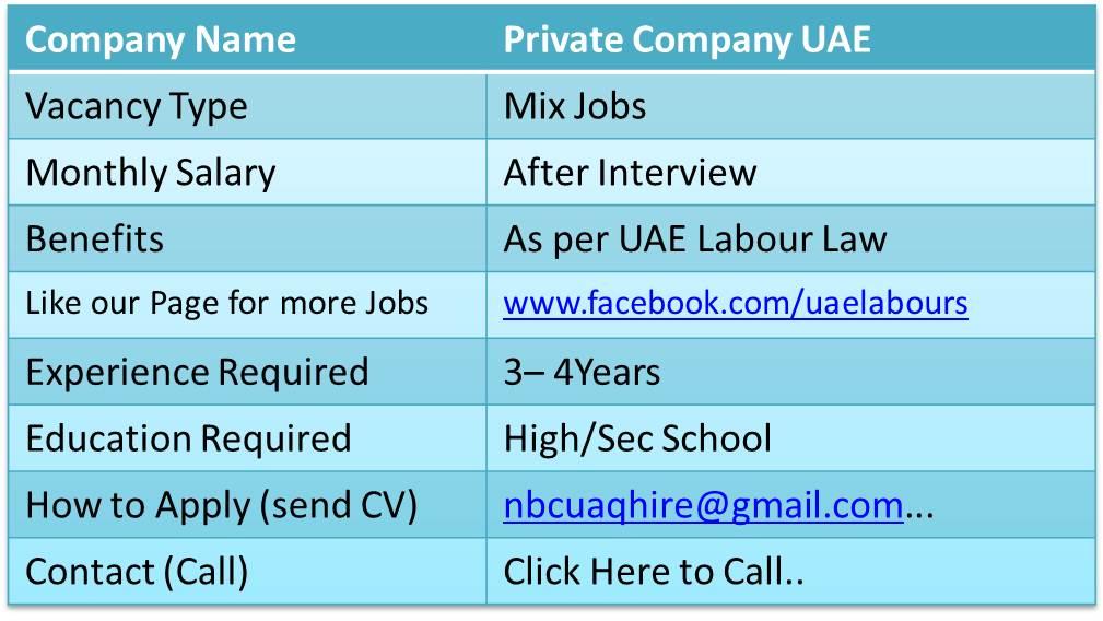 Mix Vacancies inwards Water Packing Company inwards UAE Mix jobs inwards UAE