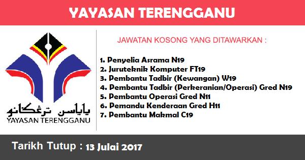 Jobs in Yayasan Terengganu