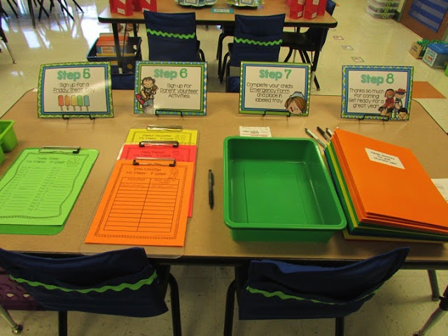 Back to school night, Open House, Meet the Teacher easy organization - ideas, forms, signs, and editable templates