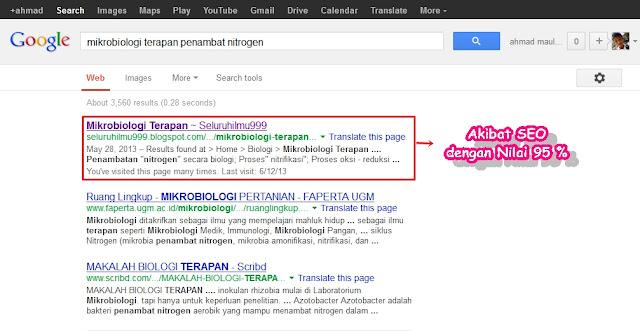 gambar 4 cara melihat nilai SEO blog dengan google