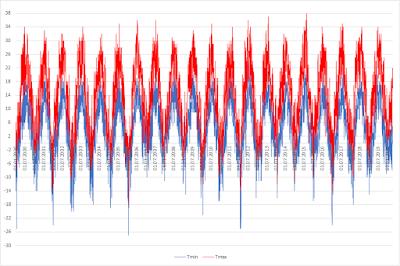 Czy ocieplenie klimatu powodują ludzie?