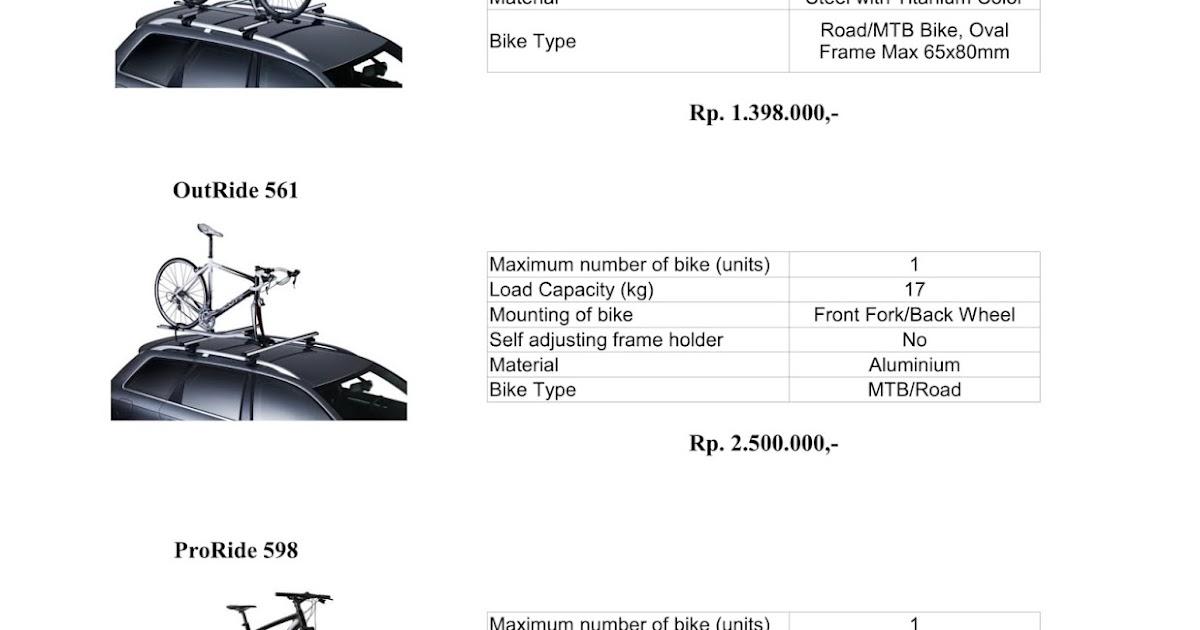 Thule Indonesia Bike Carrier Thule Rack Sepeda Thule