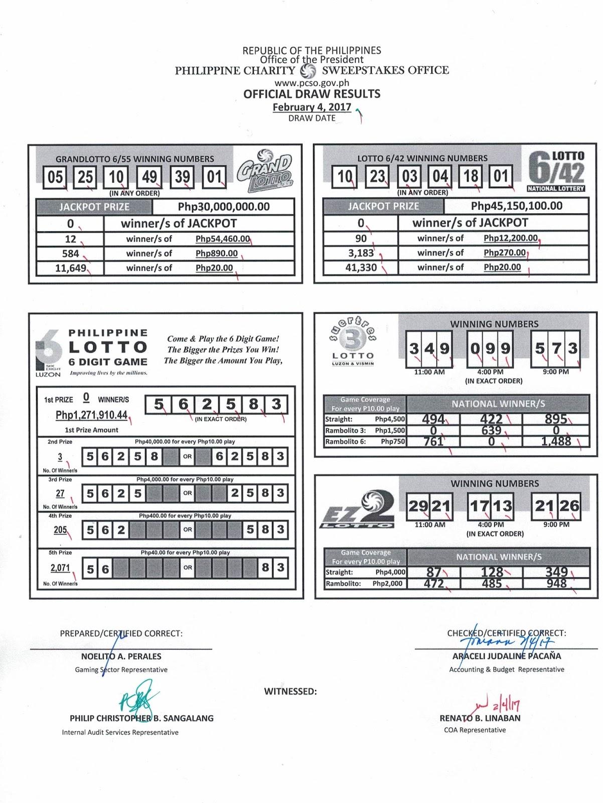 6/45 lotto result archive