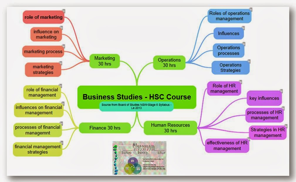 Lydia Le - Learning & Teaching : HSC Business Studies - an elective
