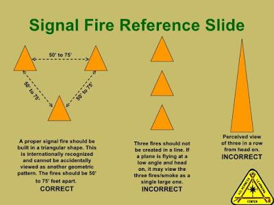sinyal api