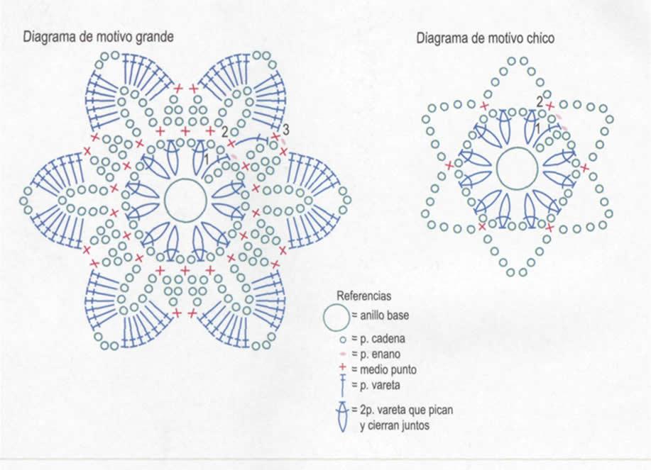 Atractivo Crochet Patrón De Cinco Pétalos De Flores Elaboración ...